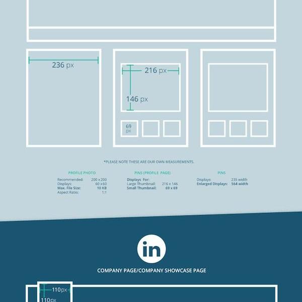 Utilidades do dia a dia: Guia de formatos para redes sociais